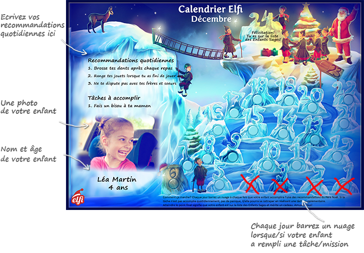 Les Cadeaux Du Pere Noel Elfi